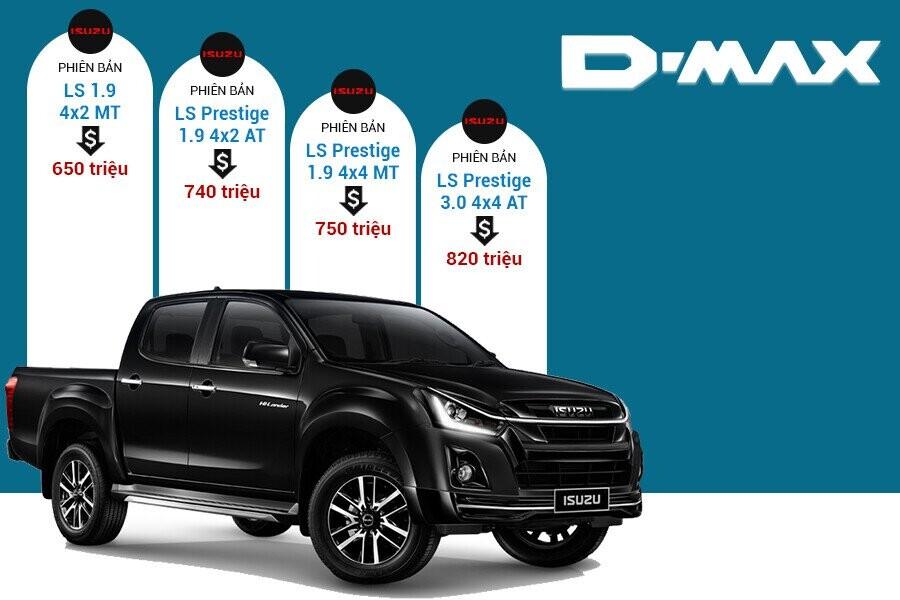 Giá xe Isuzu D-Max tại thị trường Việt Nam