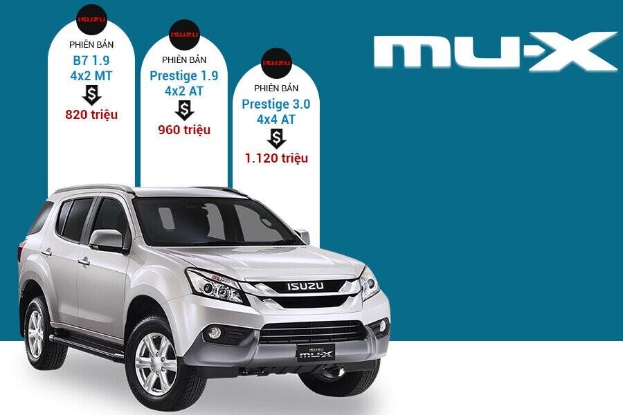 Giá xe Isuzu Mu-X tại thị trường Việt Nam