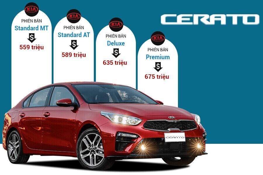 Giá xe KIA Cerato tại thị trường Việt Nam