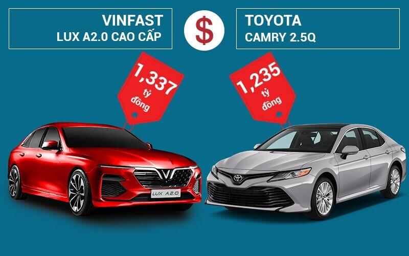 So sánh giá bán Vinfast LUX A2.0 Và Toyota Camry