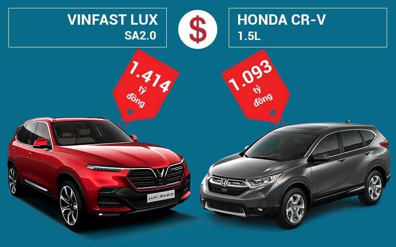 So sánh giá bán VinFast LUX SA2.0 và Honda CR-V