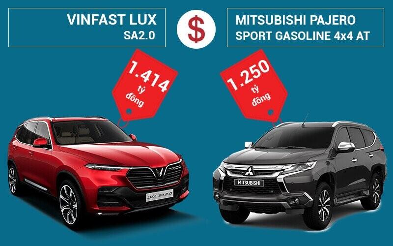 So sánh giá bán VinFast LUX SA2.0 và Mitsubishi Pajero Sport