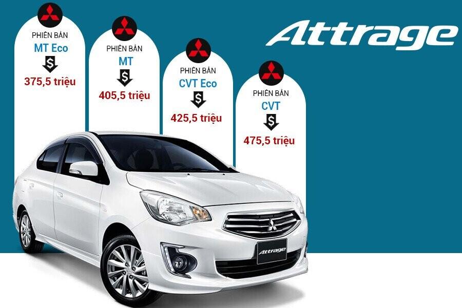 Giá xe Mitsubishi Attrage tại thị truờng Việt Nam