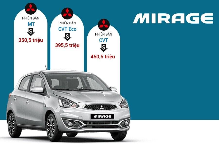 Giá xe Mitsubishi Mirage tại thị trường Việt Nam