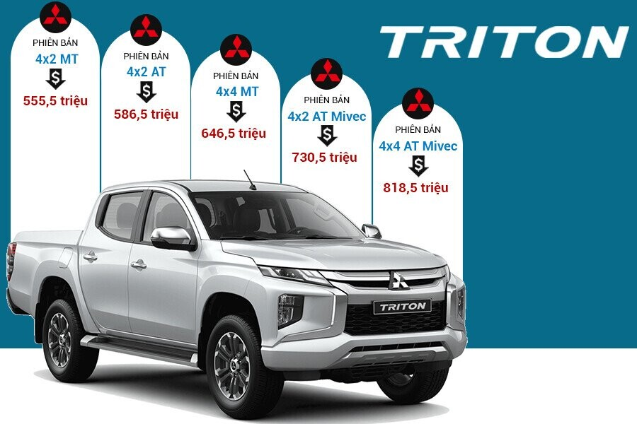 Giá xe Mitsubishi Triton tại thị trường Việt Nam