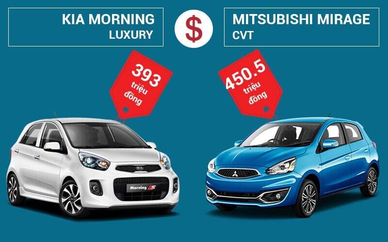 So sánh giá bán KIA Morning và Mitsubishi Mirage