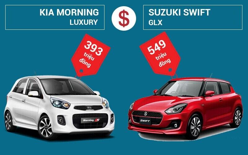 So sánh giá bán KIA Morning và Suzuki Swift