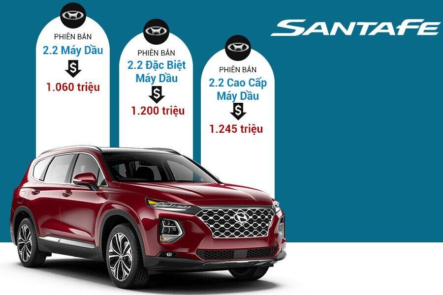 Giá xe Hyundai SantaFe Máy Dầu tại thị trường Việt Nam