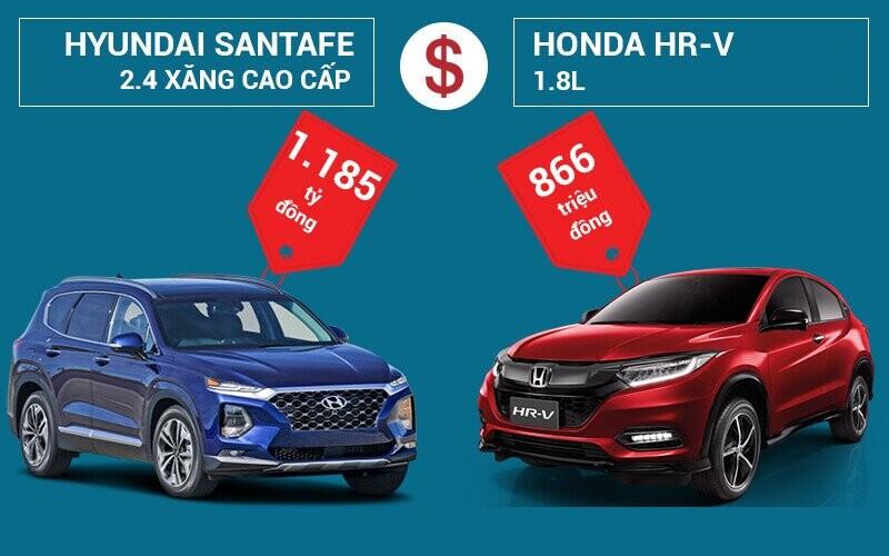 So sánh giá bán Hyundai SantaFe và Honda HR-V