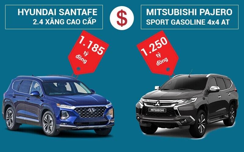 So sánh giá bán Hyundai SantaFe và Mitsubishi Pajero Sport