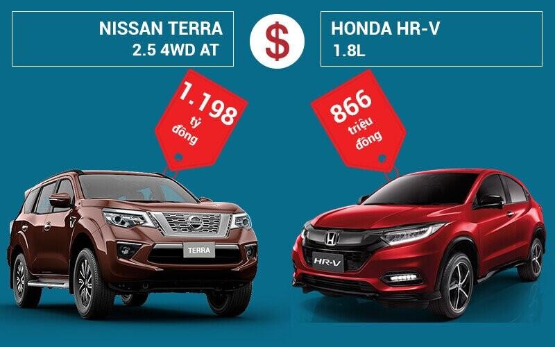 So sánh giá bán Nissan Terra và Honda HR-V