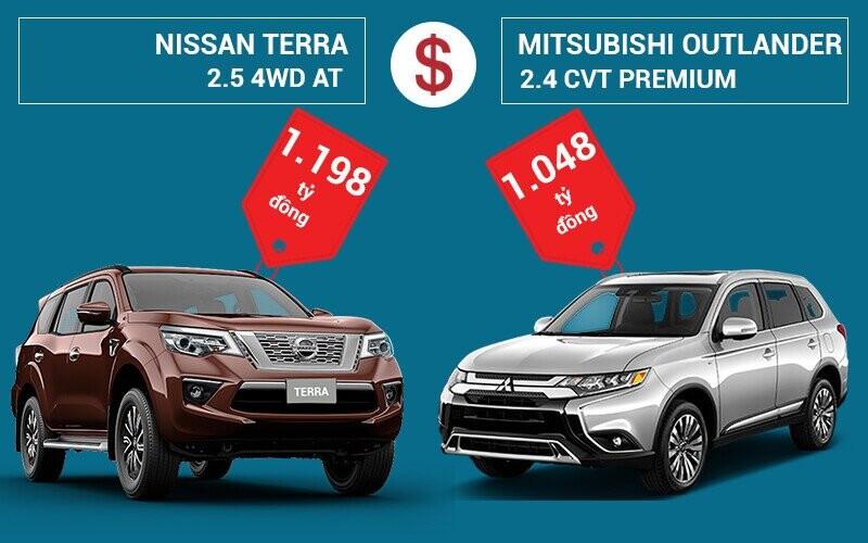 So sánh giá bán Nissan Terra và Mitsubishi Outlander