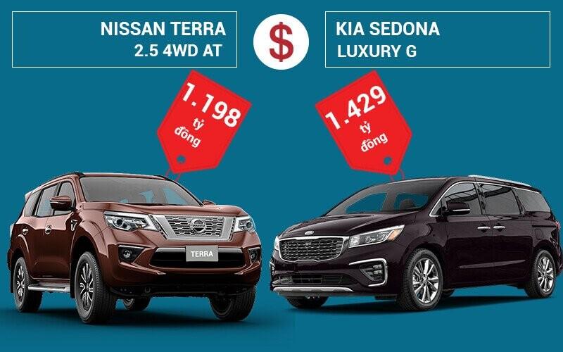 So sánh giá bán Nissan Terra và KIA Sedona