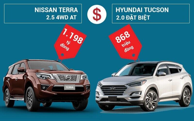 So sánh giá bán Nissan Terra và Hyundai Tucson