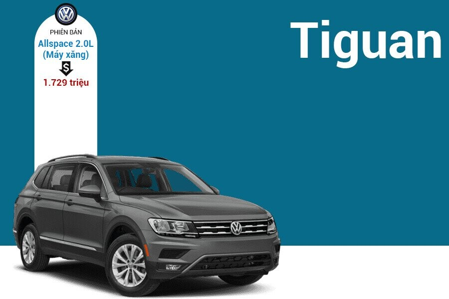 Giá xe Volkswagen Tiguan Allspace tại thị trường Việt Nam