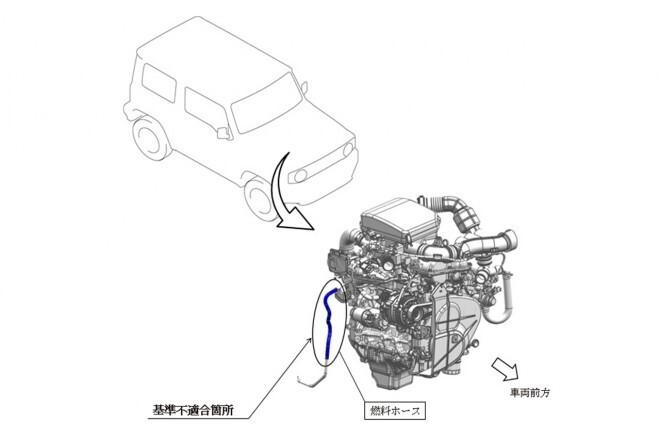 hon-21000-xe-suzuki-jimny-bi-trieu-hoi-vi-loi-co-the-chay-xe-3.jpg