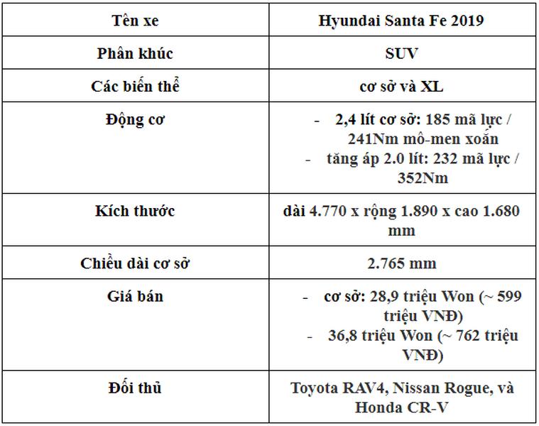 Hyundai Santa Fe 2019 định hình lại kiểu dáng, kích thước và tính đẳng cấp - Hình 21