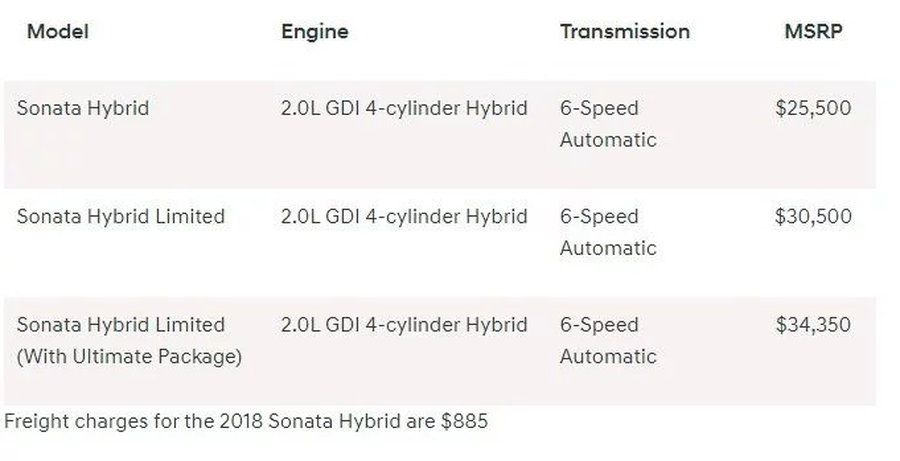 Hyundai Sonata Hybrid 2018 cập nhật nhiều trang bị dù giảm giá bán - Hình 4