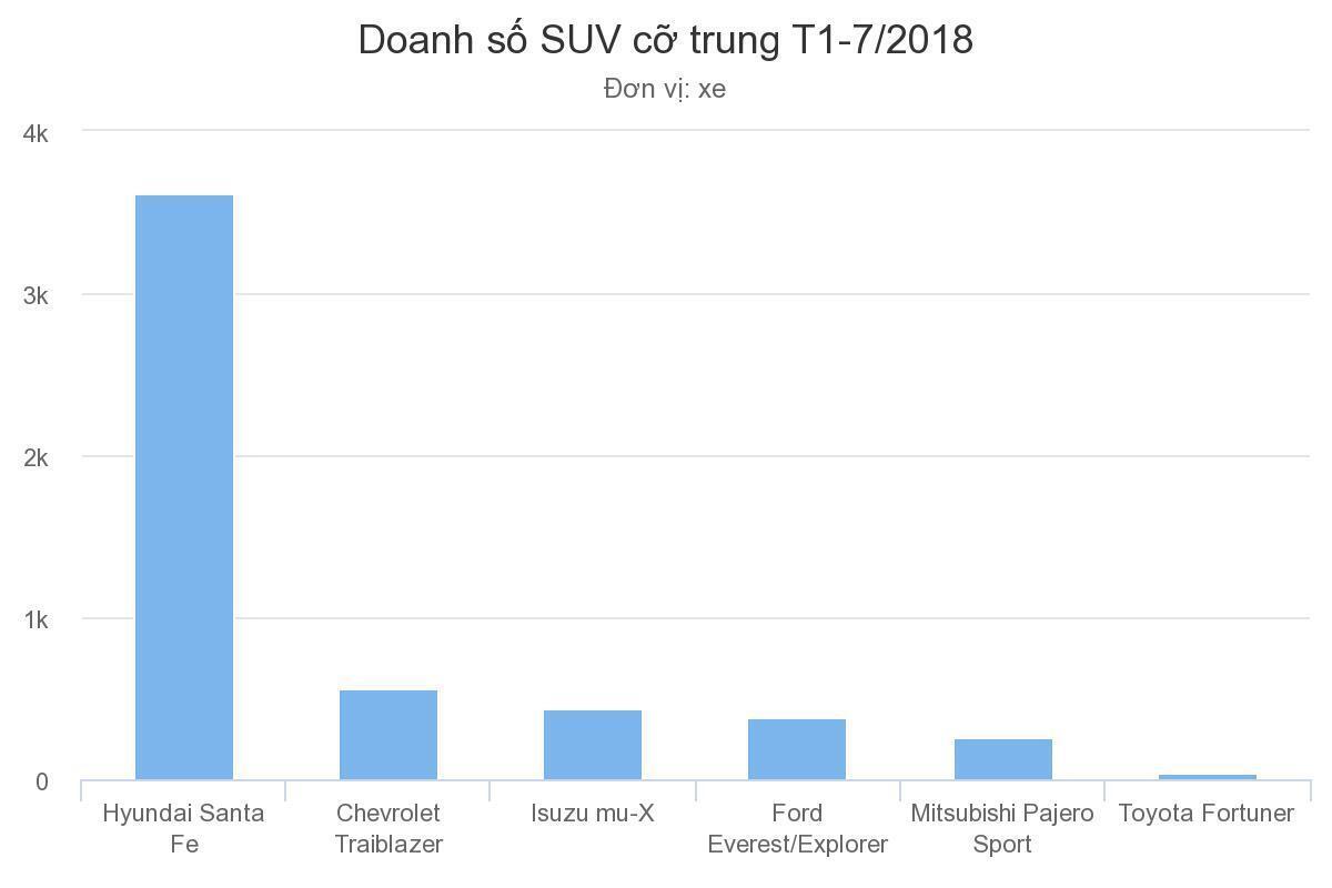Isuzu mu-X 2018 về Việt Nam, đại lý báo giá từ 750 triệu - Hình 2
