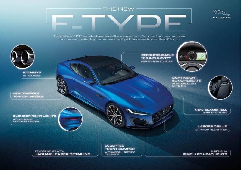 jaguar-ftype-2020-chinh-thuc-trinh-lang-voi-tong-cong-16-phien-ban-5.jpg