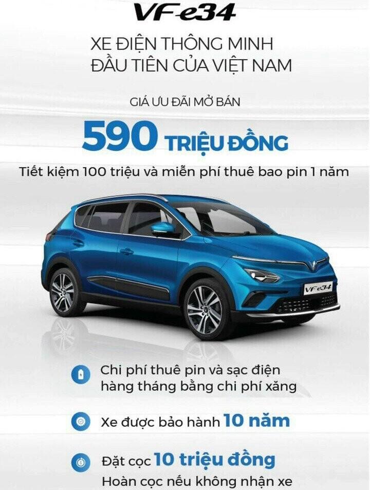 Xe Điện Đầu Tiên Của Việt Nam