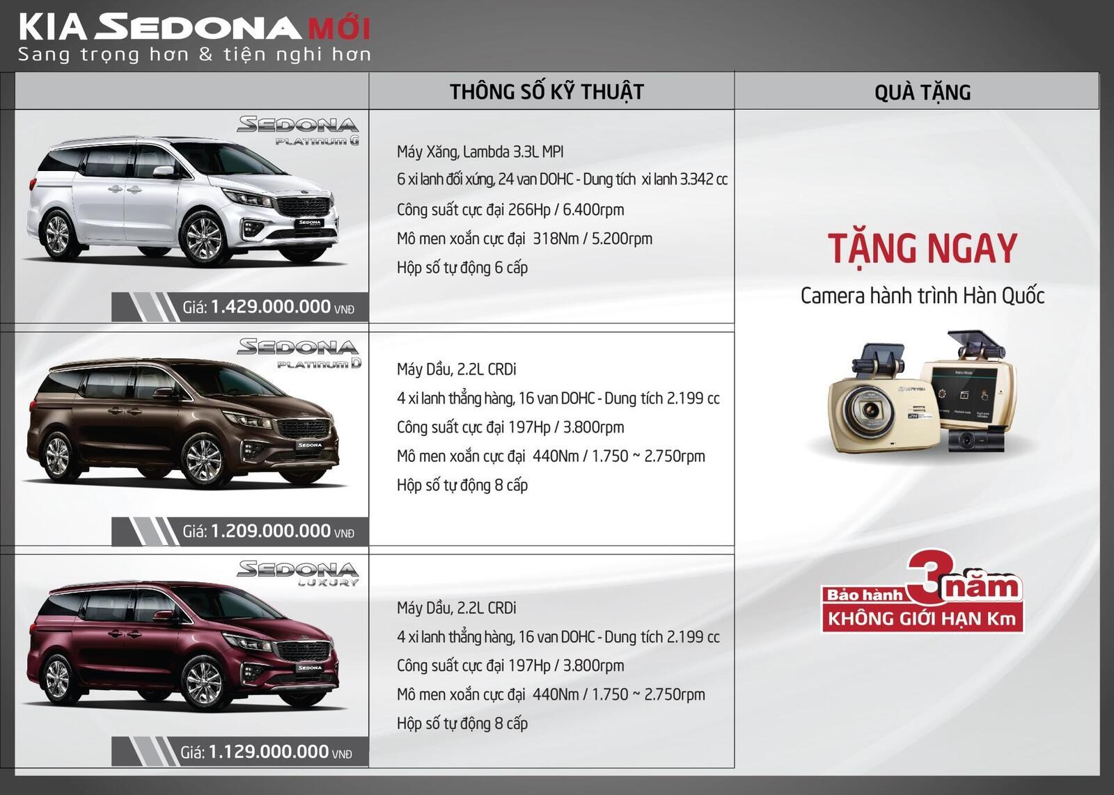 Giá bán 3 phiên bản Kia Sedona tại Việt Nam