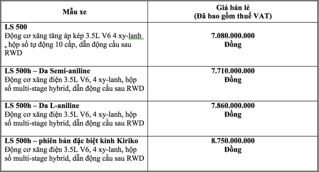 Lexus LS 2019 chính thức ra mắt thị trường Việt Nam, giá từ 7,080 tỷ đồng - Hình 8