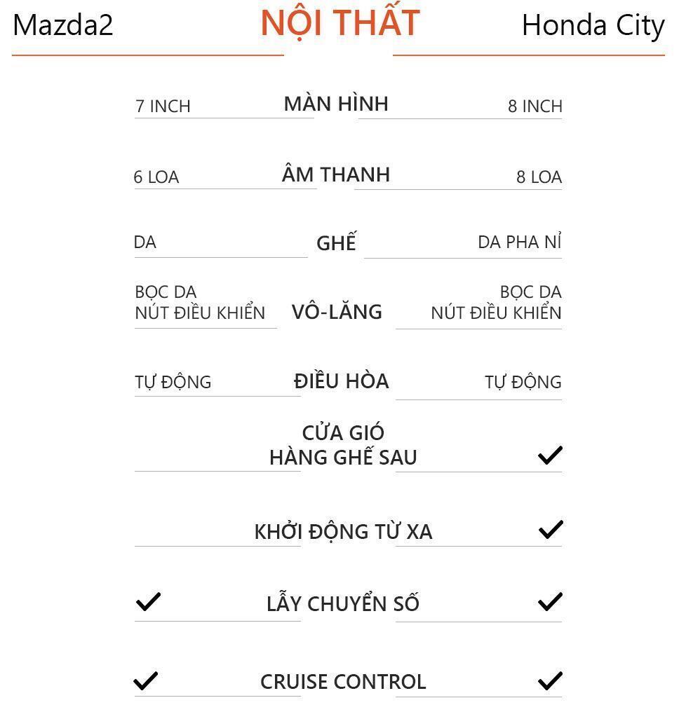 mazda2-hay-honda-city