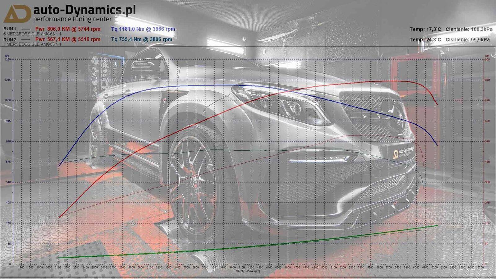 Mercedes-AMG GLE 63 S Coupe độ công suất lên 795 mã lực; tăng tốc 0-100 km/h trong 3,25 giây - Hình 5