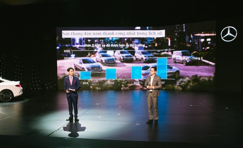 Mercedes-Benz bán hơn 2.900 xe trong nửa năm 2017, E-Class góp 600 chiếc - Hình 1