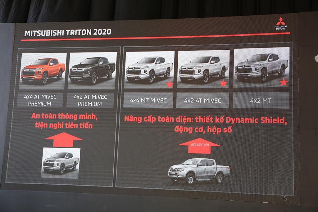 mitsubishi-triton-2020-nang-cap-toan-dien-gia-tu-600-trieu-dong