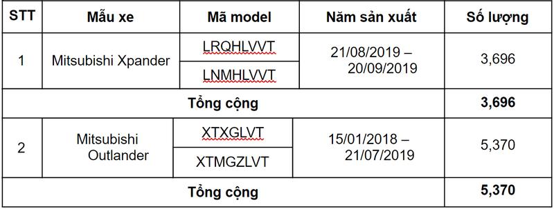 mmv-thong-bao-trieu-hoi-mau-xe-xpander-va-outlander-de-kiem-tra-va-thay-the-bom-xang