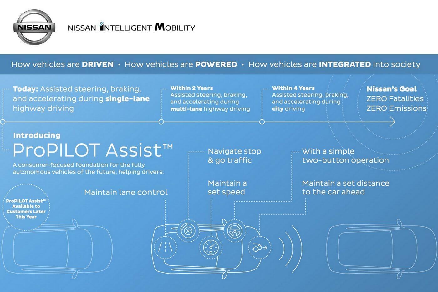 Nissan sẵn sàng trình làng công nghệ lái bán tự động - Hình 1