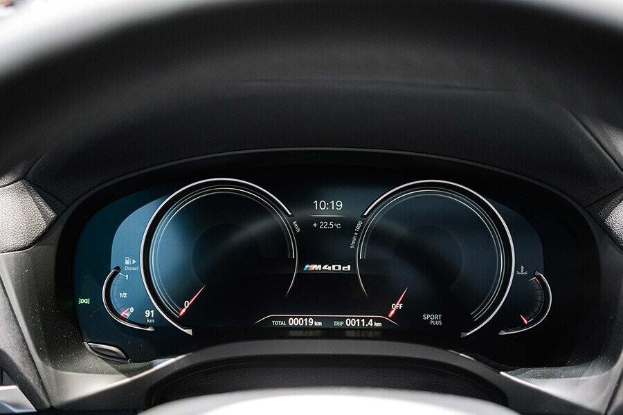 Đồng hồ hiện thị đa thộng tin