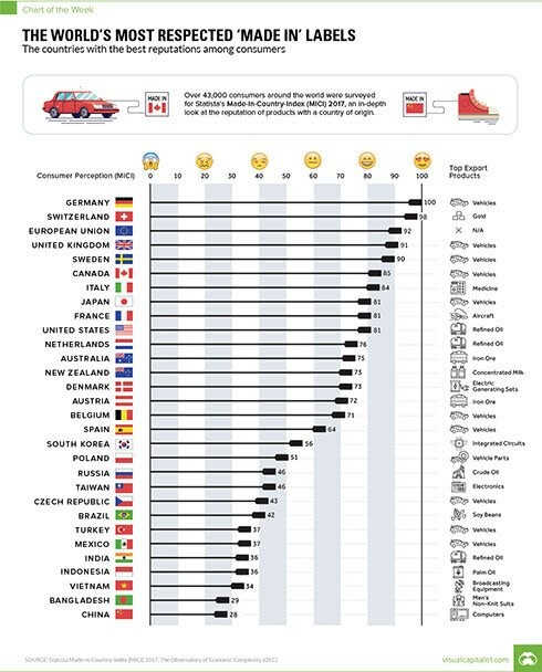 Ôtô Trung Quốc - tham vọng bá chủ thế giới - Hình 4