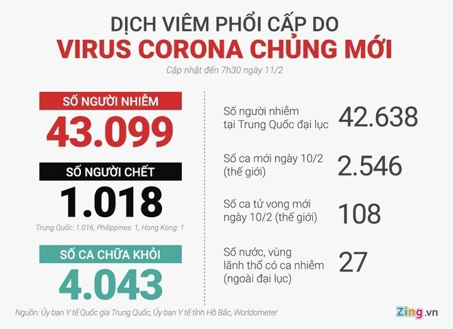 so-ca-tu-vong-vi-virus-corona-o-tq-vuot-1-000