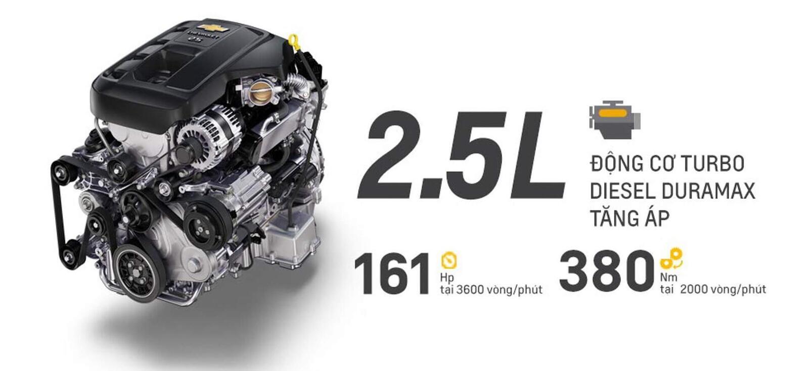 So sánh giá bán của Toyota Fortuner và Chevrolet Trailblazer - Hình 35