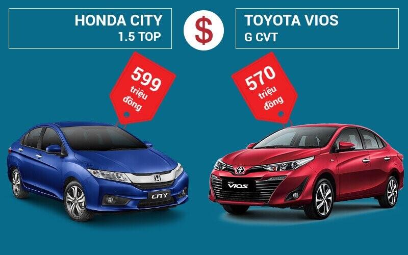 So sánh giá bán Toyota Vios và Honda City