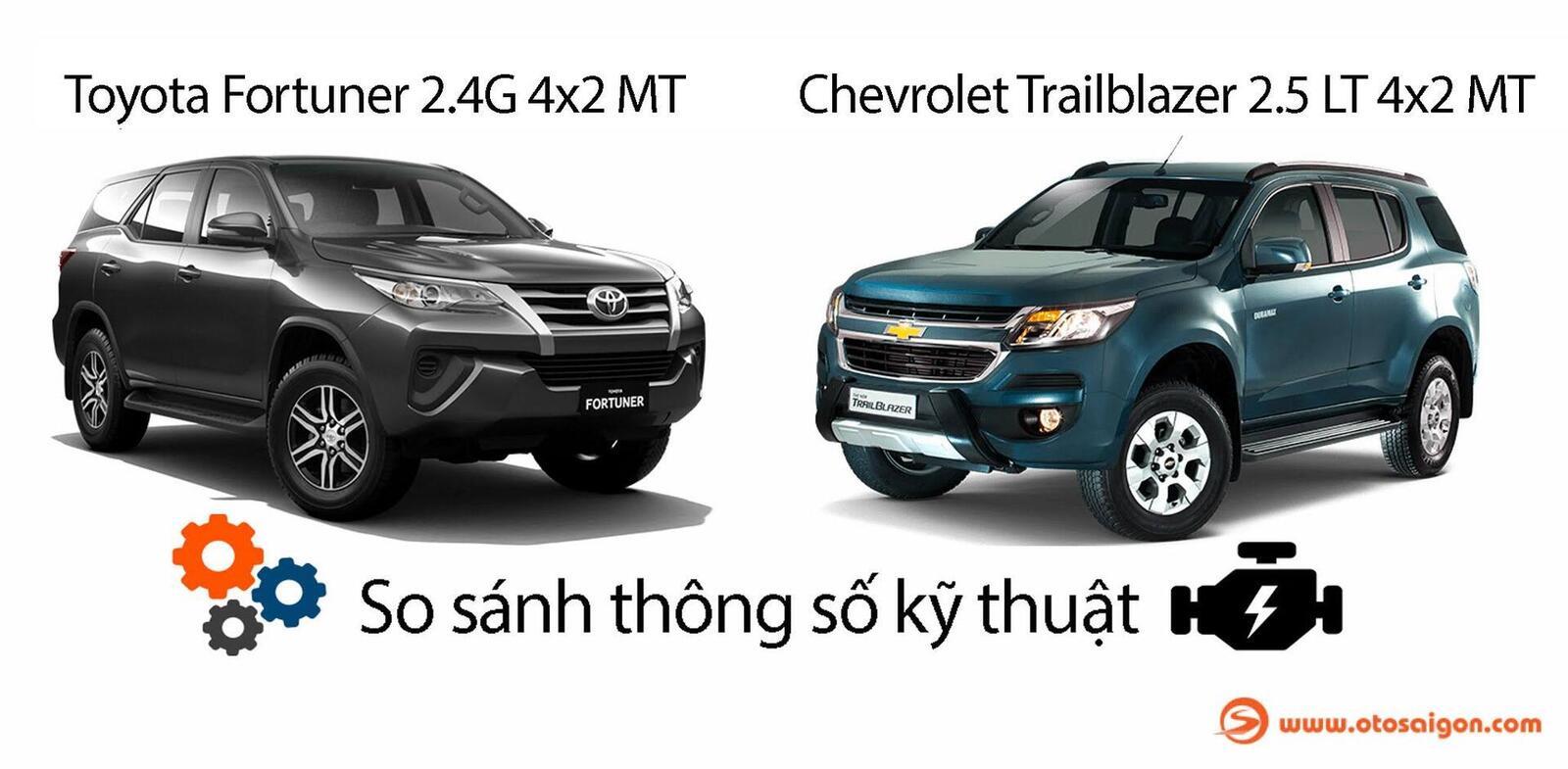 So sánh thông số: Toyota Fortuner và Chevrolet Trailblazer phiên bản thấp nhất - Hình 1