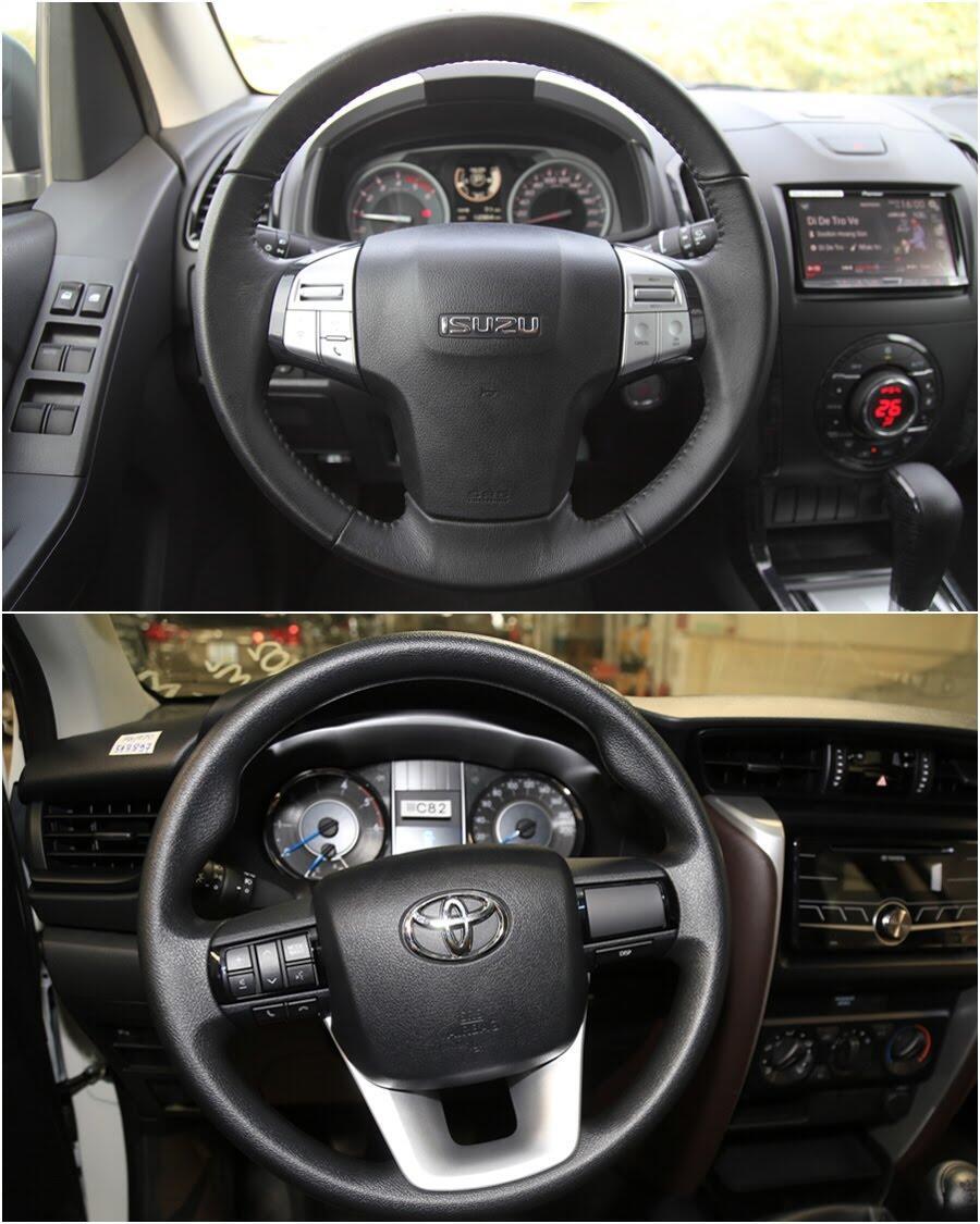 So sánh Toyota Fortuner 2017 và Isuzu mu-X: chọn SUV 7 chỗ Diesel nào với 1 tỷ đồng? - Hình 7