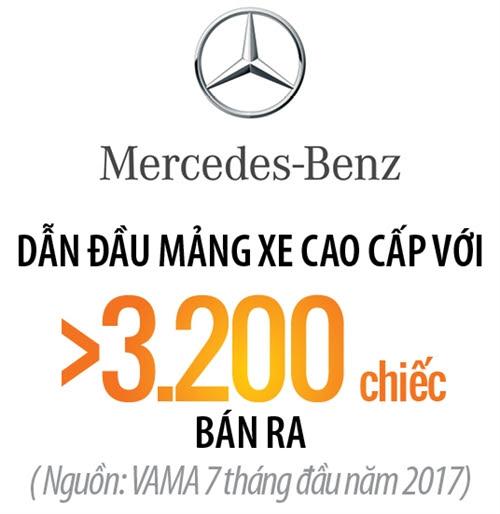 Thaco với động cơ BMW - Hình 3