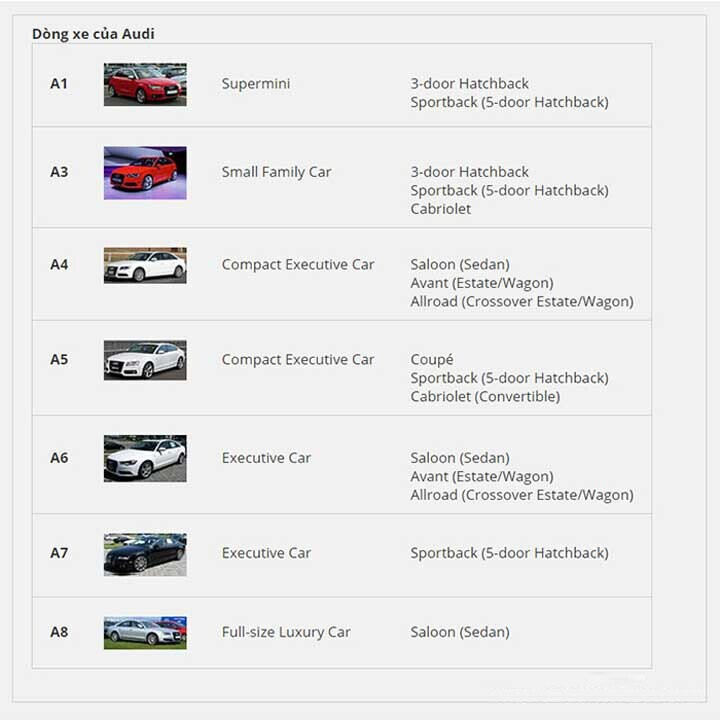Các dòng Audi