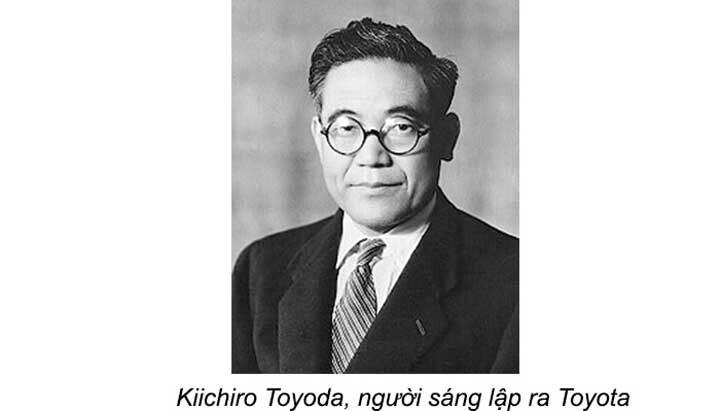Nhà Sáng Lập Toyota