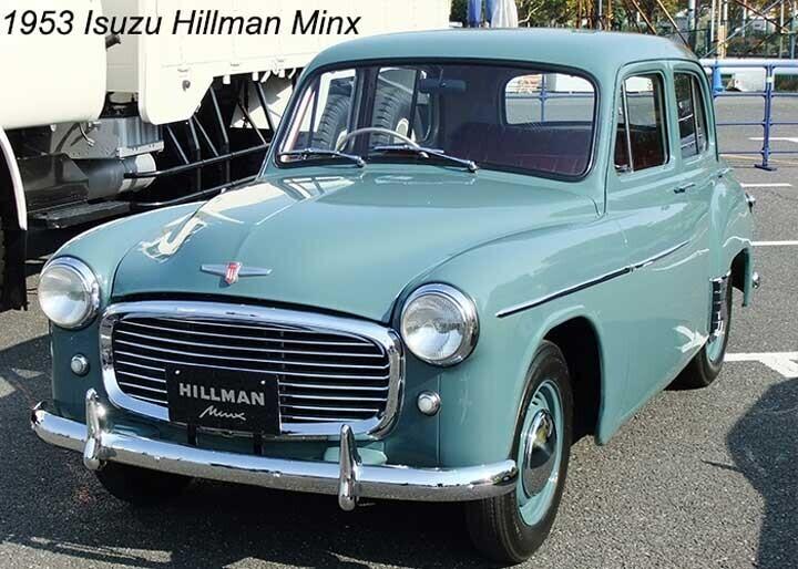 Hillman Minx