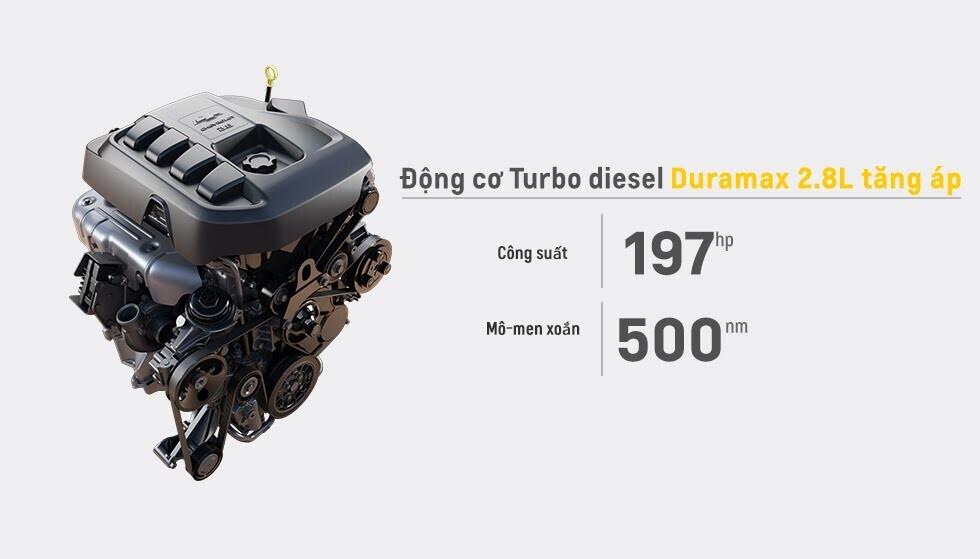 Trái tim của Colorado là động cơ Turbo diesel Duramax 2.8L mạnh mẽ
