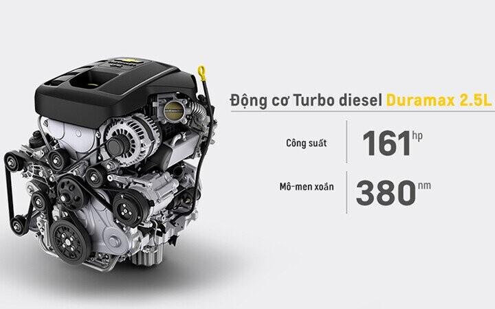 Động cơ Turbo Diesel Duramax 2.5L mạnh mẽ