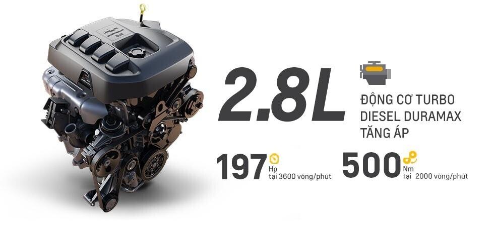 động cơ Turbo diesel Duramax 2.8L mạnh mẽ 4 xy-lanh thẳng hàng