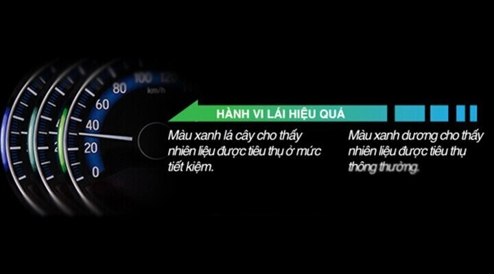 ECO Coaching - Chế độ hướng dẫn lái xe tiết kiệm nhiên liệu được hiển thị bằng viền đèn LED của đồng hồ trung tâm