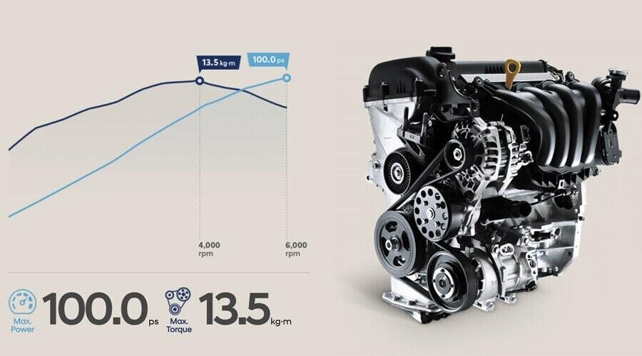 Vận hành Hyundai Accent 1.4 MT tiêu chuẩn - Hình 1