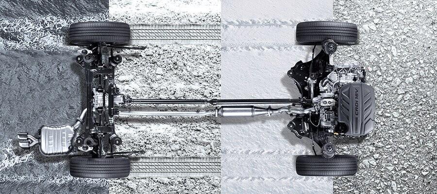 HTRAC là hệ thống dẫn động 4 bánh toàn thời gian thông minh